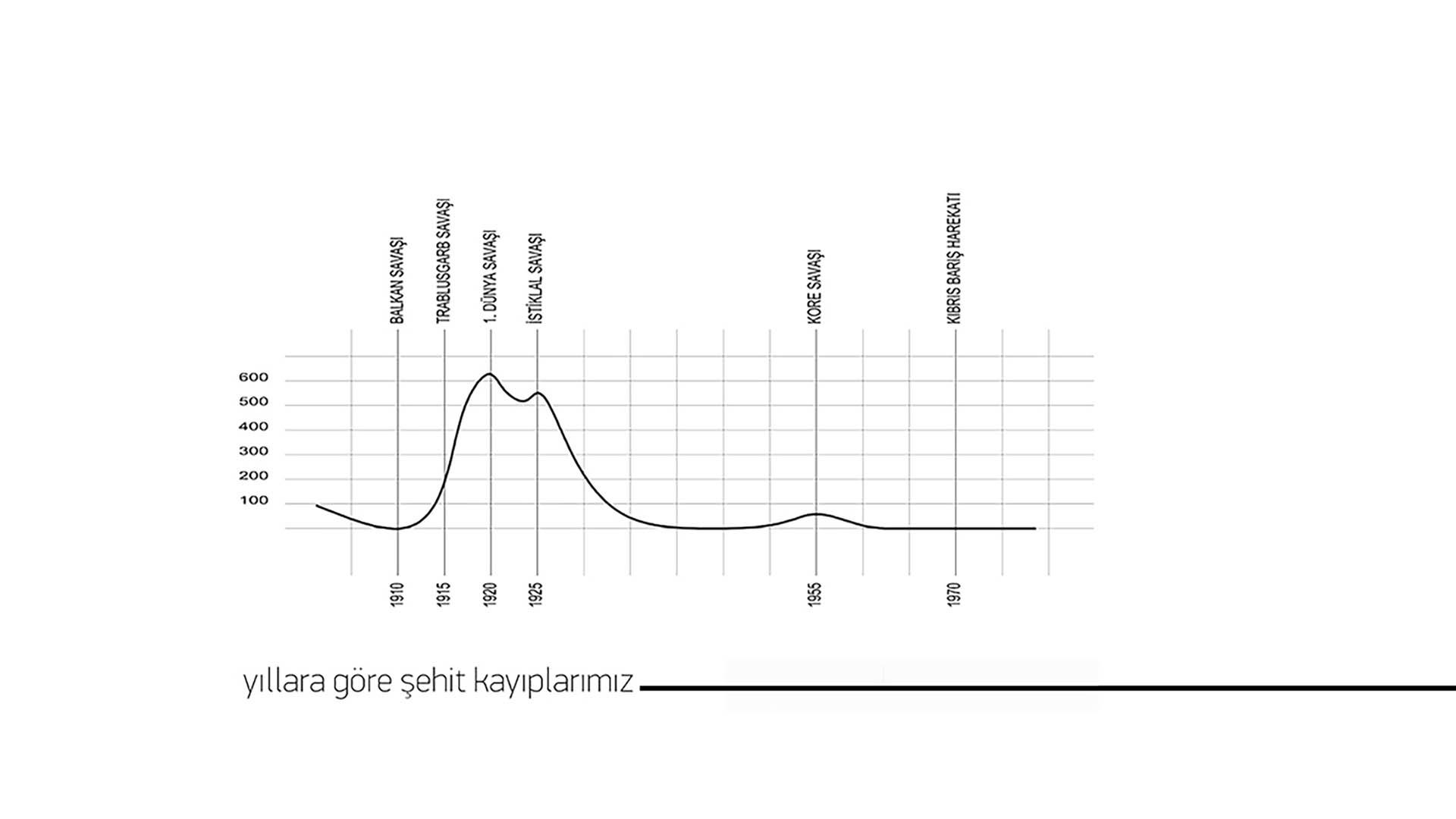 Konsept Diagramı